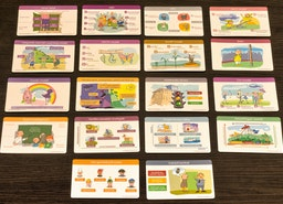 Visual development cards for coaches, trainers, psychologist
