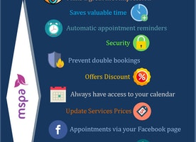 Benefits of Using Online Appointment Booking App for Your Spa Business