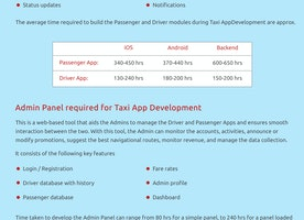 Guide to develop taxi app - infographics