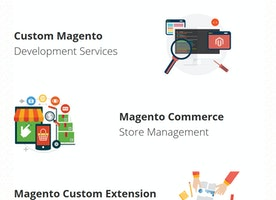 Magento Development - Complete your online eCommerce Store
