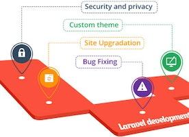Useful Guidelines To Hire Laravel Developer For Web Development