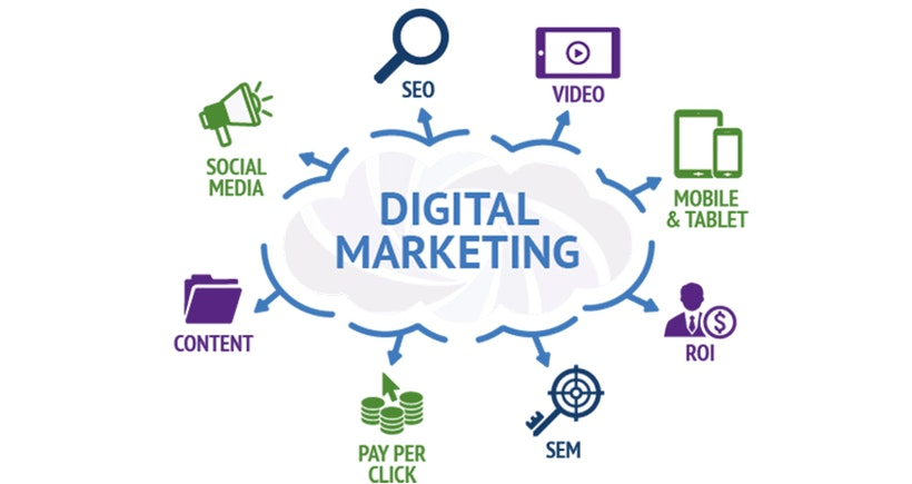 12 Steps to Find You the Best Digital Marketing Agency in UK