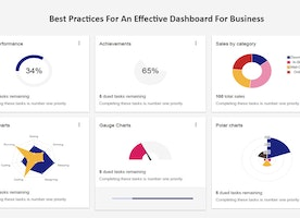 Best practices for an effective Dashboard for business / MIS (Management Info System)