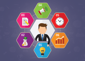 The Agile Guide to CRM