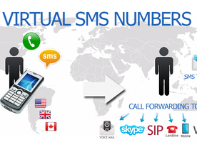 Things To Know About Virtual Phone Number