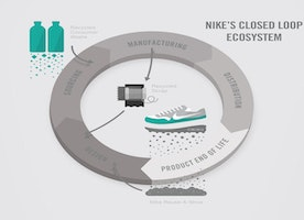 Nike Aims to Minimize Our Environmental Footprint