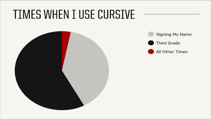 Learn HTML, Not Cursive: Why It's OK To Stop Teaching Cursive