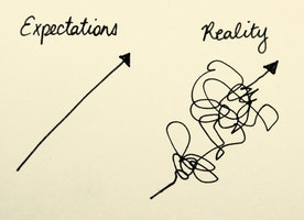 Know Thyself: Expectations vs. Reality