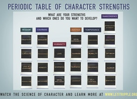 10 Daily Practices to Strengthen Character in the 21st Century