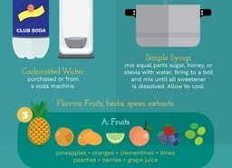 What You Need To Make Your Own Soda