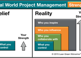 Transform Your Real World Project Management Skills