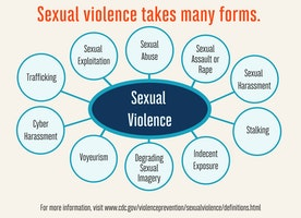What you can do about sexual harassment and assault in the workplace