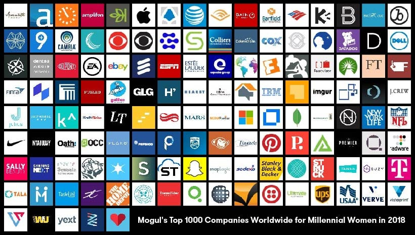 Mogul Announces the Top 1000 Companies Worldwide for Millennial Women in 2018