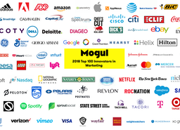 Mogul Announces the Top 100 Innovators in Marketing for 2018