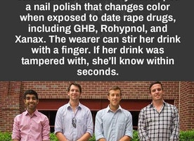 This Nail changes color in contact with Date Rape drugs