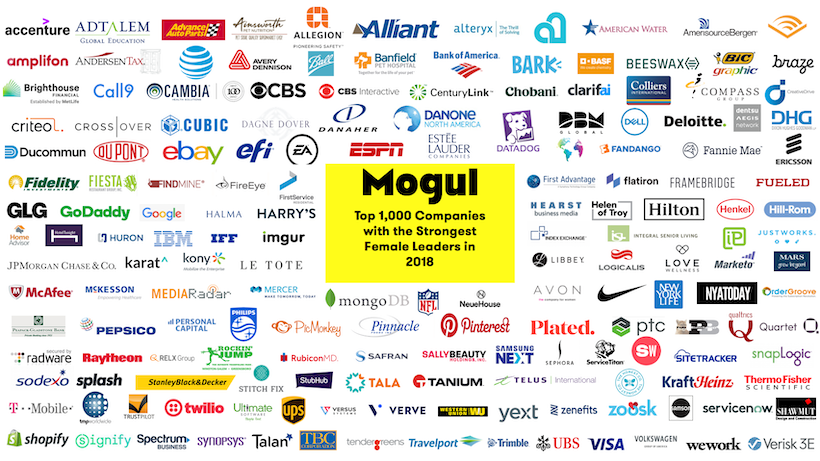 Mogul's Top 1,000 Companies with the Strongest Female Leaders in 2018