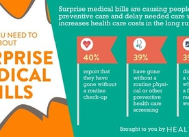 HealthSparq finding on medical costs