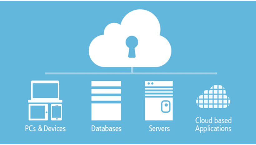 cloud research Cloud computing: security issues and research  research challenges also there for adopting cloud computing such  (sla), privacy, interoperability and reliability this research paper outlines what cloud computing is, the various cloud models and the main security risks and issues that are currently present within the.