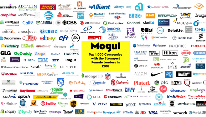 We Made The List: Mogul's Top 1,000 Companies with the Strongest Female Leaders in 2018