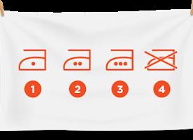 Deciphering Laundry Symbols