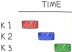 TIME MANAGEMENT: A MYTH. TASK MANAGEMENT: A REALITY.