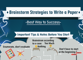 Brainstorm Strategies to Develop You Topic Ideas