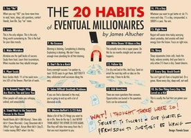 Here Are the 20 Habits of Eventual Millionaires