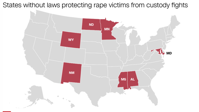 The ReVictimazation of Sexual Assault Survivors: Rapist and Parental Rights