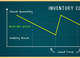 What is Reorder Point? How to Calculate Reorder Point for Inventory