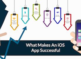What Makes An iOS App Successful