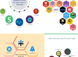 The Ultimate List of The Best Mobile APP Development Tools - Infographics