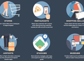 Enhancing your Core Retail Business with iBeacon Technology