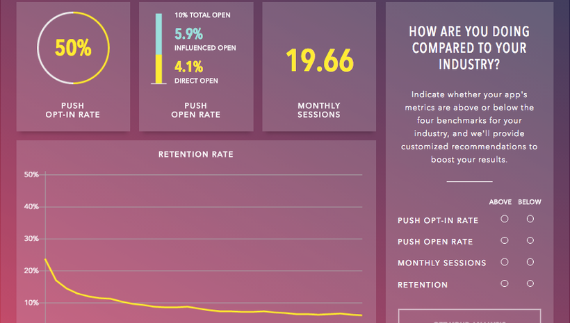 This New Tool Helps Entrepreneurs Track Their Progress