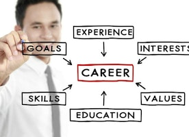 Conquer Career Test Survival Skills | Career Planning