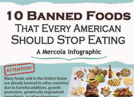 Stop Eating These 10 Foods That Are Banned In Other Countries!
