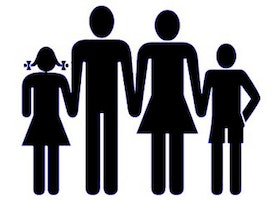 WHY IS THE NUCLEAR FAMILY STILL THE MOST DOMINANT TYPE OF FAMILY, IN THE MODERN INDUSTRIAL SOCIETIES?