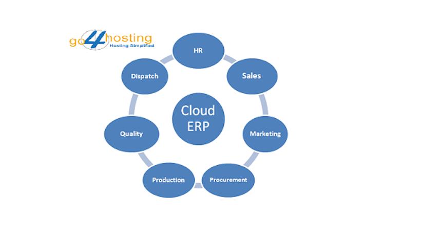 enterprise resource planning the usefulness benefits