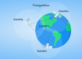 What Is Geolocation and How to Apply It in Different Mobile Location Based Services and Applications