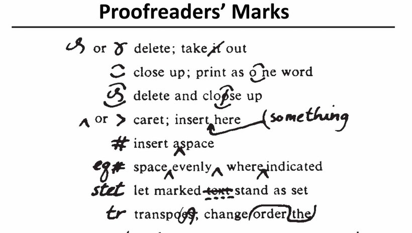 30 Proofreading Marks Youll Need In College Mogul