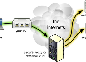 How Does ExpressVPN Security Work?