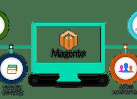Magento eCommerce development company | Magento development company USA, India