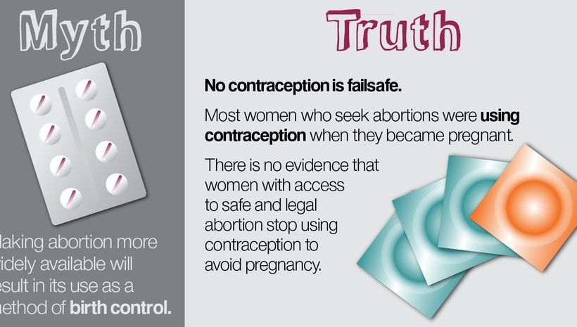 the effects of abortion on a females reproductive health and its emotional side effects