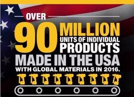 7 US Manufacturing Facilities