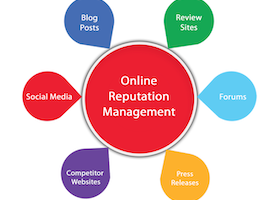 5 Justification you require an online reputation management strategy