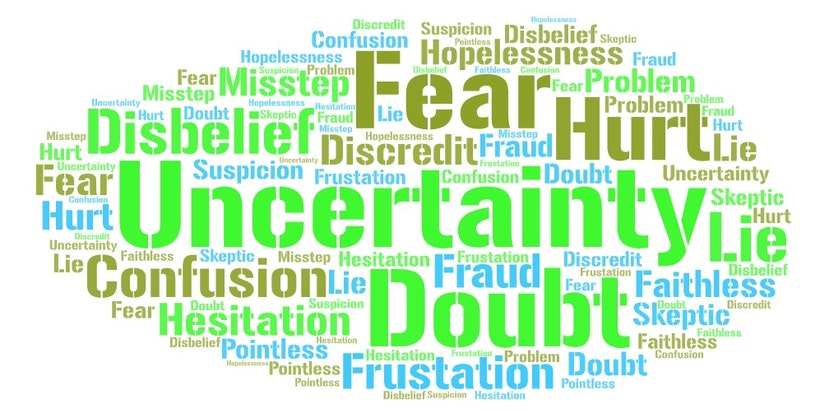 Independence from Doubt and Uncertainty