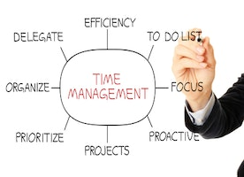 Time Management Training in India