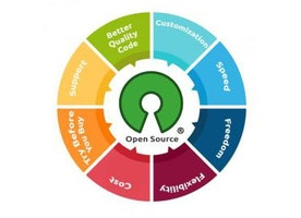 Benefits of Using Open Source Software for Your Business
