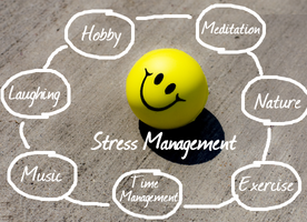 The importance of Stress Relief