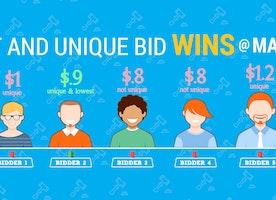 Mavwealth  - Earning can be fun - play the bid war
