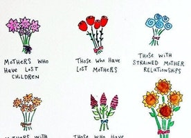 What Kind of Flowers to Give on Mother's Day